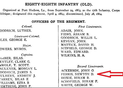 88th Infantry